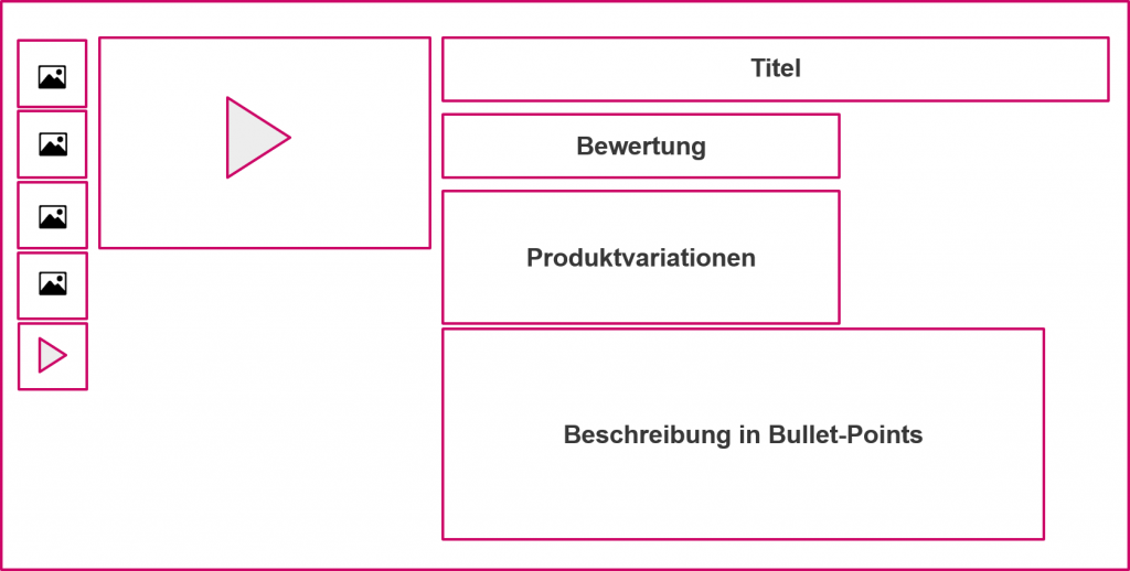 E-Commerce Training: Die Produktdetailseite